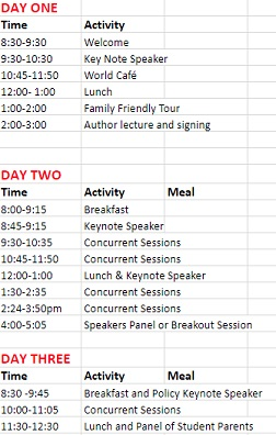 schedule for symposium go to national student parent success website